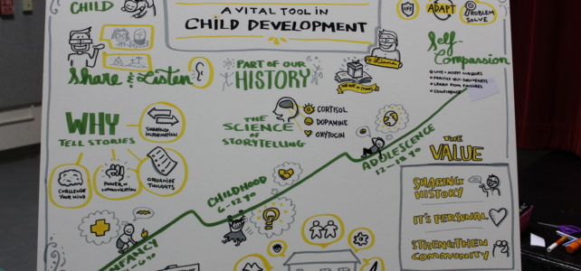 Storytelling: A Vital Tool in Child Development
